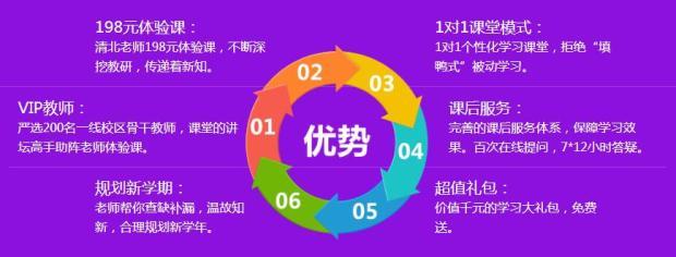 2018天津智康教育寒假1对1老师体验辅导培训课程一节课多少钱?
